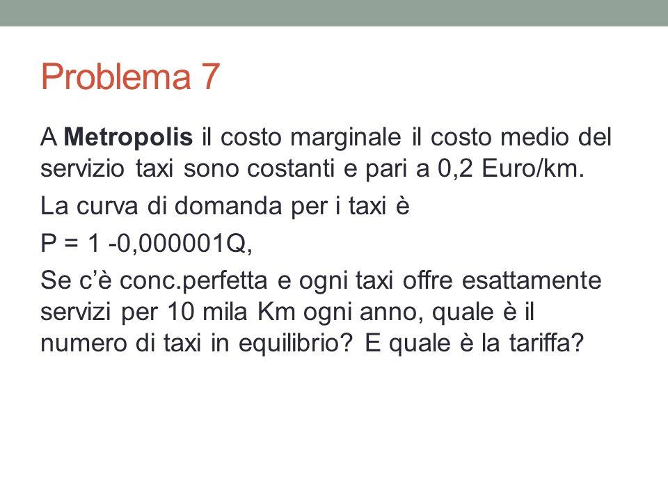 Problema 7 A Metropolis il costo marginale il costo medio del servizio taxi sono costanti e pari a 0,2 Euro/km. La curva di domanda per i taxi è P = 1