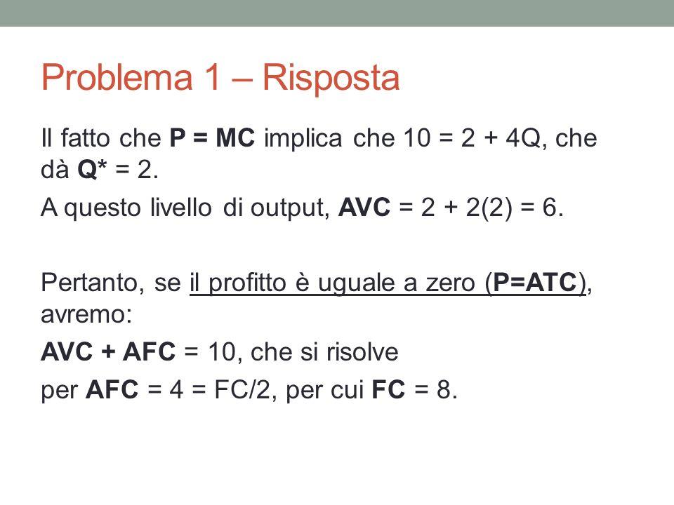 Problema 1 – Risposta Il fatto che P = MC implica che 10 = 2 + 4Q, che dà Q* = 2. A questo livello di output, AVC = 2 + 2(2) = 6. Pertanto, se il prof