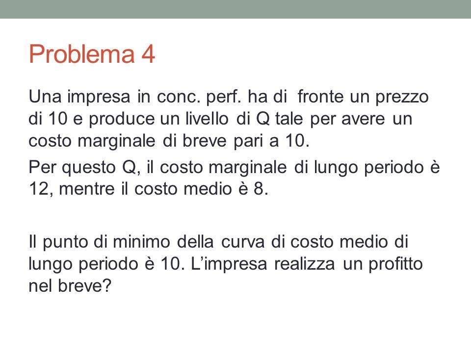 Problema 4 Una impresa in conc. perf. ha di fronte un prezzo di 10 e produce un livello di Q tale per avere un costo marginale di breve pari a 10. Per