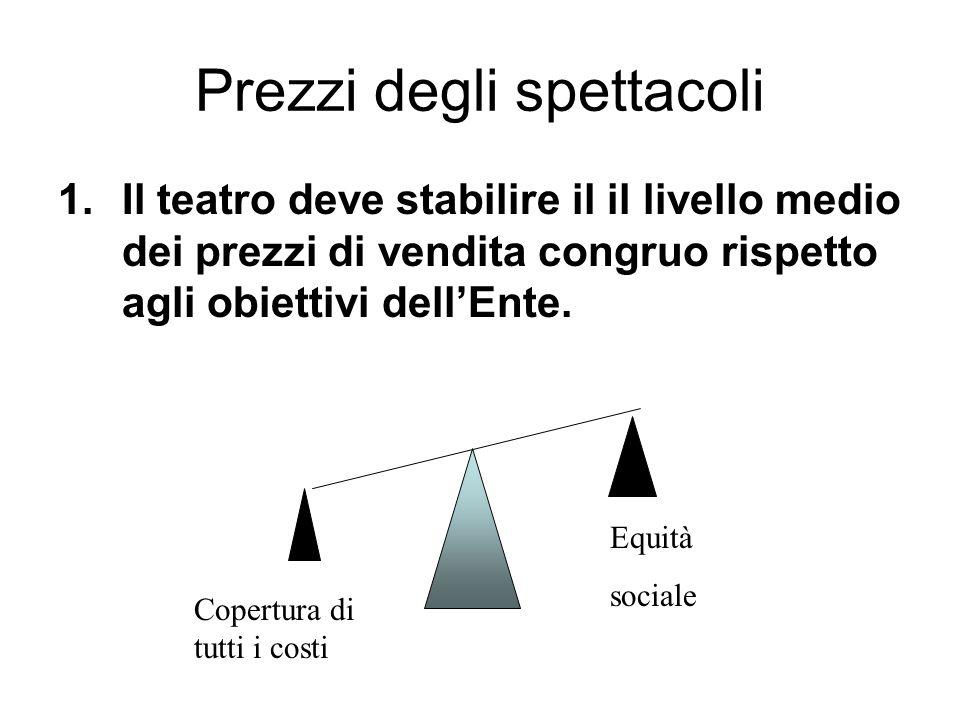 Prezzi degli spettacoli 1.Il teatro deve stabilire il il livello medio dei prezzi di vendita congruo rispetto agli obiettivi dellEnte.
