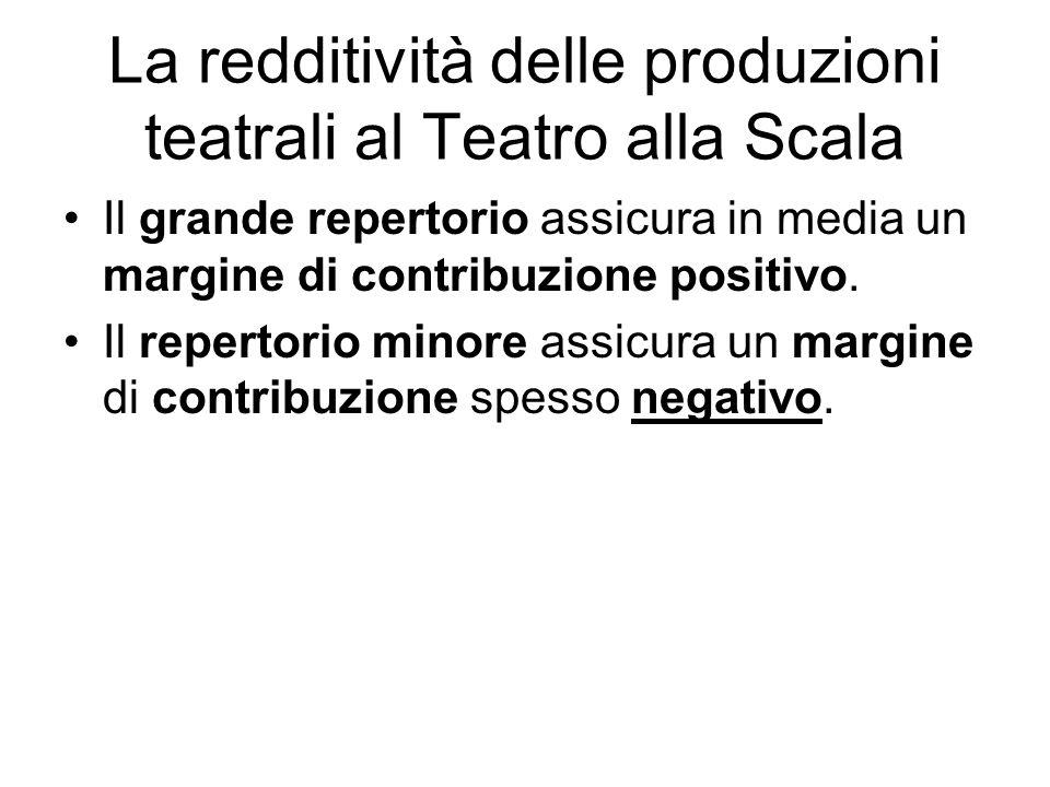 La redditività delle produzioni teatrali al Teatro alla Scala Il grande repertorio assicura in media un margine di contribuzione positivo.