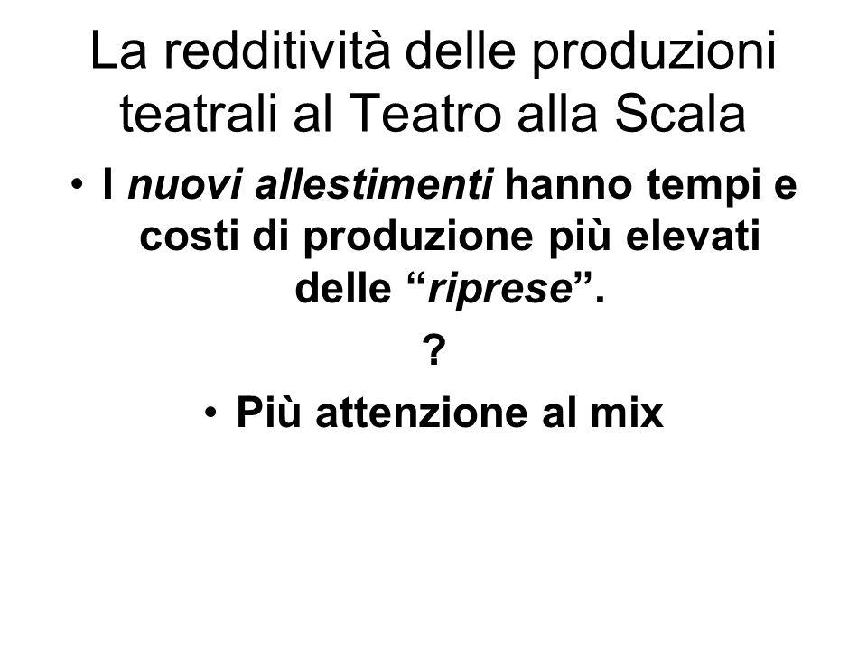 La redditività delle produzioni teatrali al Teatro alla Scala I nuovi allestimenti hanno tempi e costi di produzione più elevati delle riprese.