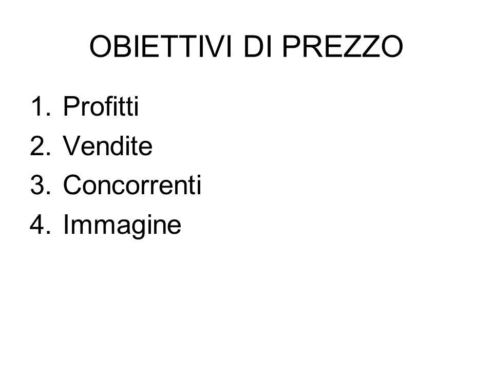 OBIETTIVI DI PREZZO 1.Profitti 2.Vendite 3.Concorrenti 4.Immagine
