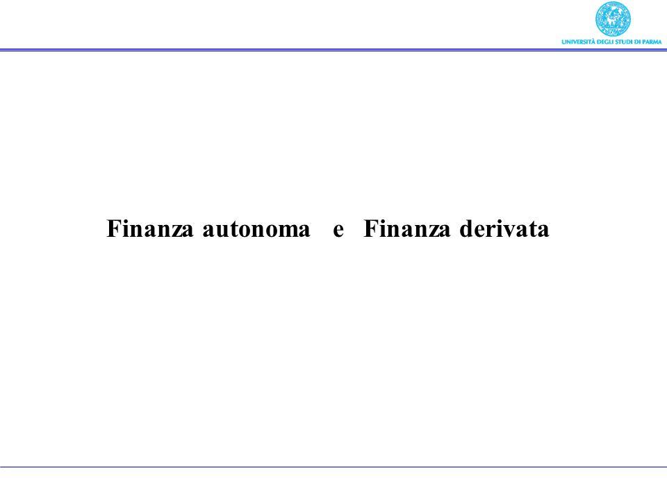 Finanza autonoma e Finanza derivata