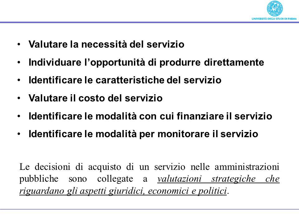 Valutare la necessità del servizio Individuare lopportunità di produrre direttamente Identificare le caratteristiche del servizio Valutare il costo de