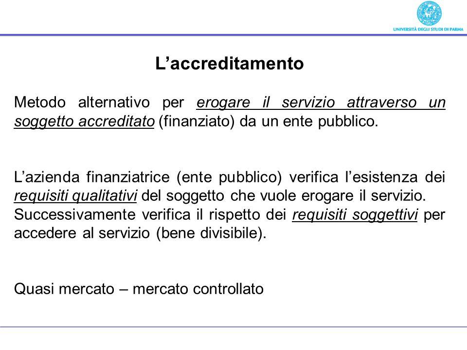 Laccreditamento Metodo alternativo per erogare il servizio attraverso un soggetto accreditato (finanziato) da un ente pubblico. Lazienda finanziatrice