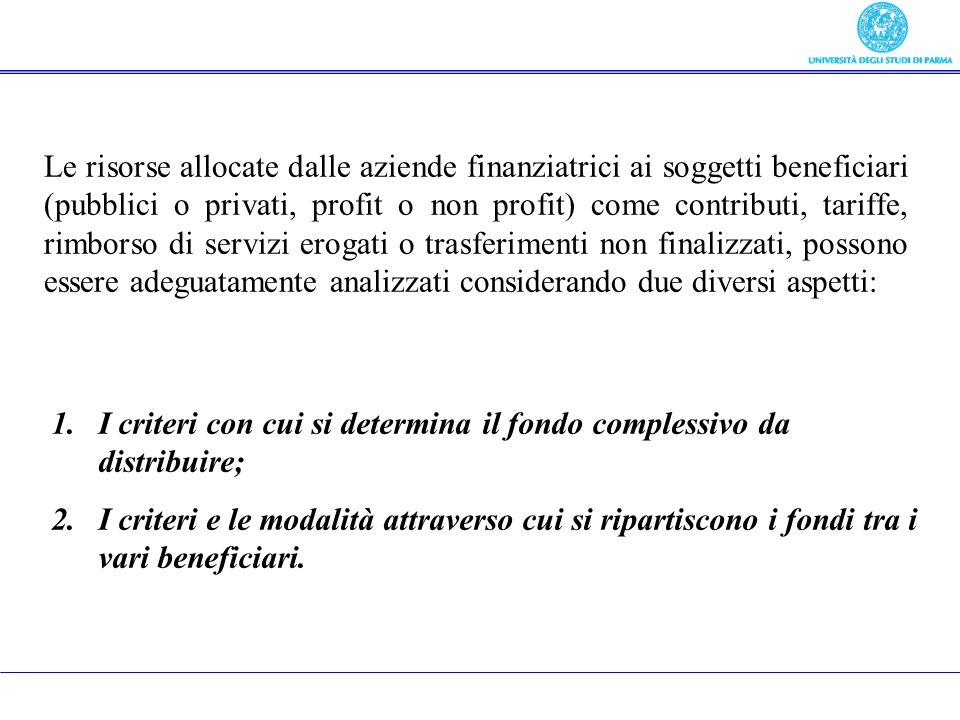Le risorse allocate dalle aziende finanziatrici ai soggetti beneficiari (pubblici o privati, profit o non profit) come contributi, tariffe, rimborso d