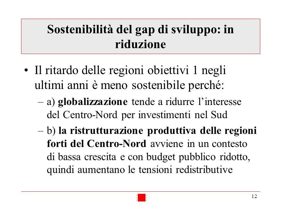 12 Sostenibilità del gap di sviluppo: in riduzione Il ritardo delle regioni obiettivi 1 negli ultimi anni è meno sostenibile perché: –a) globalizzazio