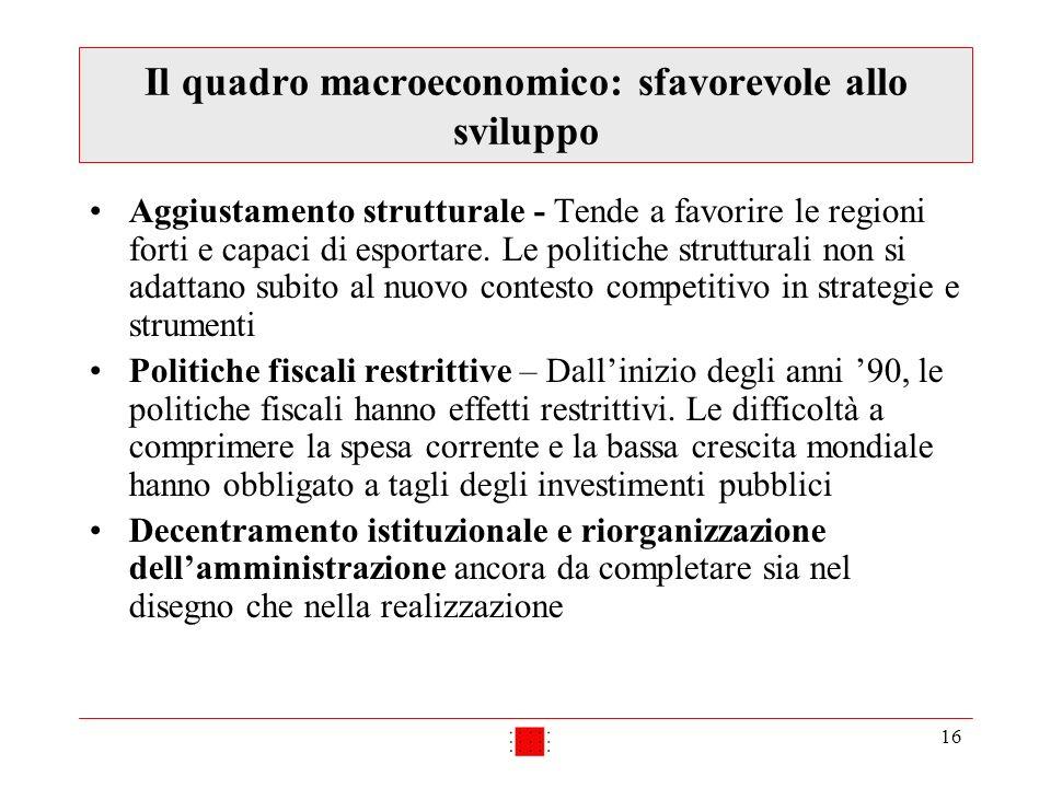 16 Il quadro macroeconomico: sfavorevole allo sviluppo Aggiustamento strutturale - Tende a favorire le regioni forti e capaci di esportare. Le politic
