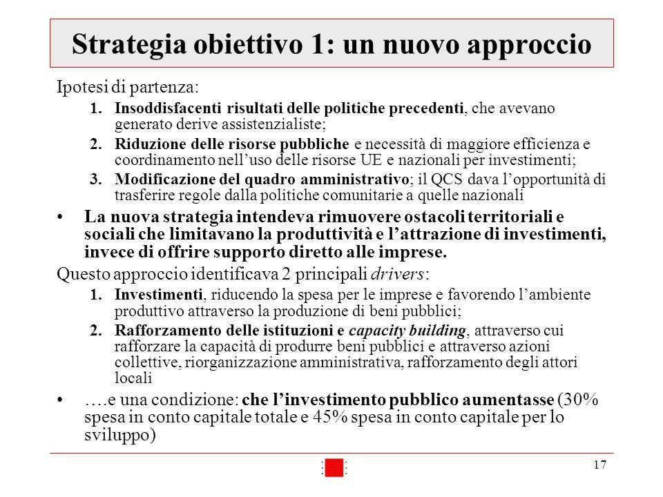 17 Strategia obiettivo 1: un nuovo approccio Ipotesi di partenza: 1.Insoddisfacenti risultati delle politiche precedenti, che avevano generato derive