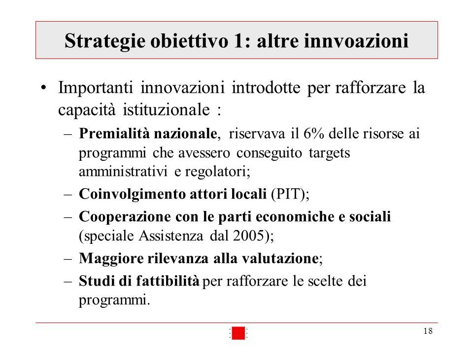 18 Strategie obiettivo 1: altre innvoazioni Importanti innovazioni introdotte per rafforzare la capacità istituzionale : –Premialità nazionale, riserv
