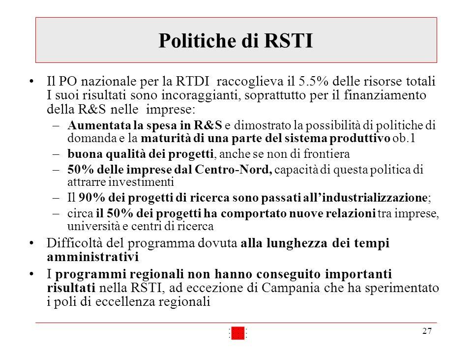 27 Politiche di RSTI Il PO nazionale per la RTDI raccoglieva il 5.5% delle risorse totali I suoi risultati sono incoraggianti, soprattutto per il finanziamento della R&S nelle imprese: –Aumentata la spesa in R&S e dimostrato la possibilità di politiche di domanda e la maturità di una parte del sistema produttivo ob.1 –buona qualità dei progetti, anche se non di frontiera –50% delle imprese dal Centro-Nord, capacità di questa politica di attrarre investimenti –Il 90% dei progetti di ricerca sono passati allindustrializzazione; –circa il 50% dei progetti ha comportato nuove relazioni tra imprese, università e centri di ricerca Difficoltà del programma dovuta alla lunghezza dei tempi amministrativi I programmi regionali non hanno conseguito importanti risultati nella RSTI, ad eccezione di Campania che ha sperimentato i poli di eccellenza regionali
