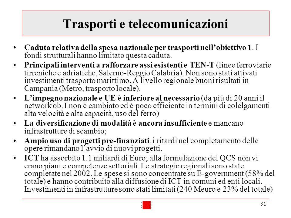 31 Trasporti e telecomunicazioni Caduta relativa della spesa nazionale per trasporti nellobiettivo 1. I fondi strutturali hanno limitato questa caduta