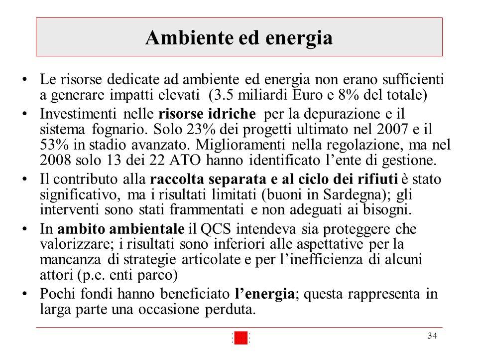 34 Ambiente ed energia Le risorse dedicate ad ambiente ed energia non erano sufficienti a generare impatti elevati (3.5 miliardi Euro e 8% del totale) Investimenti nelle risorse idriche per la depurazione e il sistema fognario.