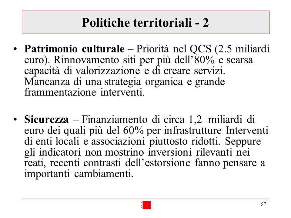 37 Politiche territoriali - 2 Patrimonio culturale – Priorità nel QCS (2.5 miliardi euro). Rinnovamento siti per più dell80% e scarsa capacità di valo