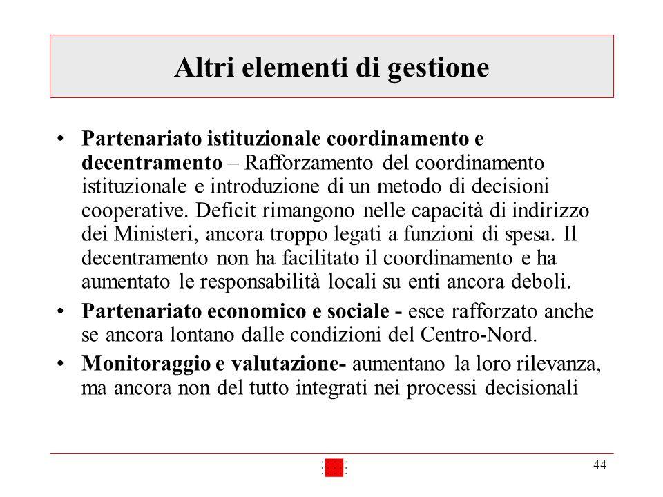 44 Altri elementi di gestione Partenariato istituzionale coordinamento e decentramento – Rafforzamento del coordinamento istituzionale e introduzione di un metodo di decisioni cooperative.