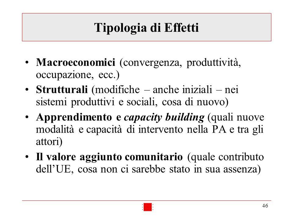 46 Tipologia di Effetti Macroeconomici (convergenza, produttività, occupazione, ecc.) Strutturali (modifiche – anche iniziali – nei sistemi produttivi