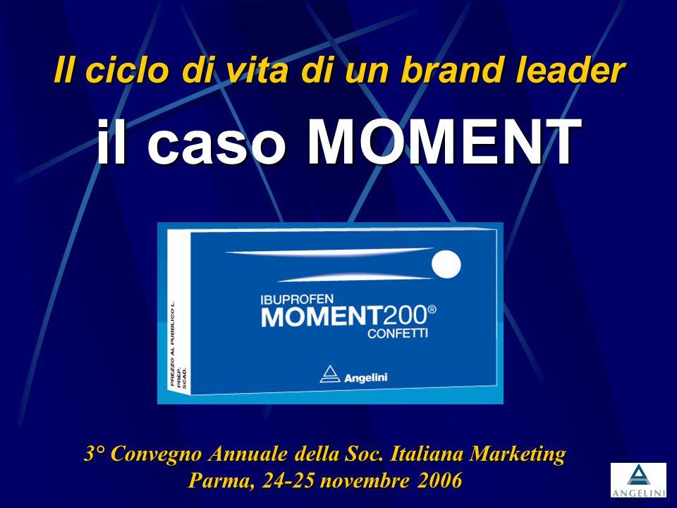 Il ciclo di vita di un brand leader il caso MOMENT 3° Convegno Annuale della Soc. Italiana Marketing Parma, 24-25 novembre 2006