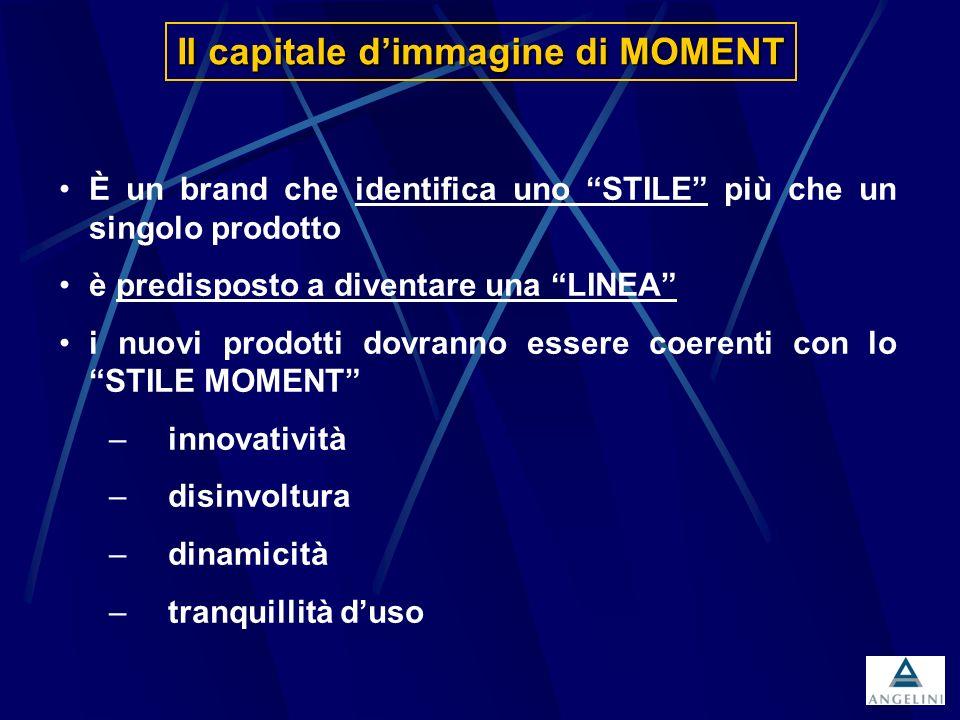 Il capitale dimmagine di MOMENT È un brand che identifica uno STILE più che un singolo prodotto è predisposto a diventare una LINEA i nuovi prodotti d