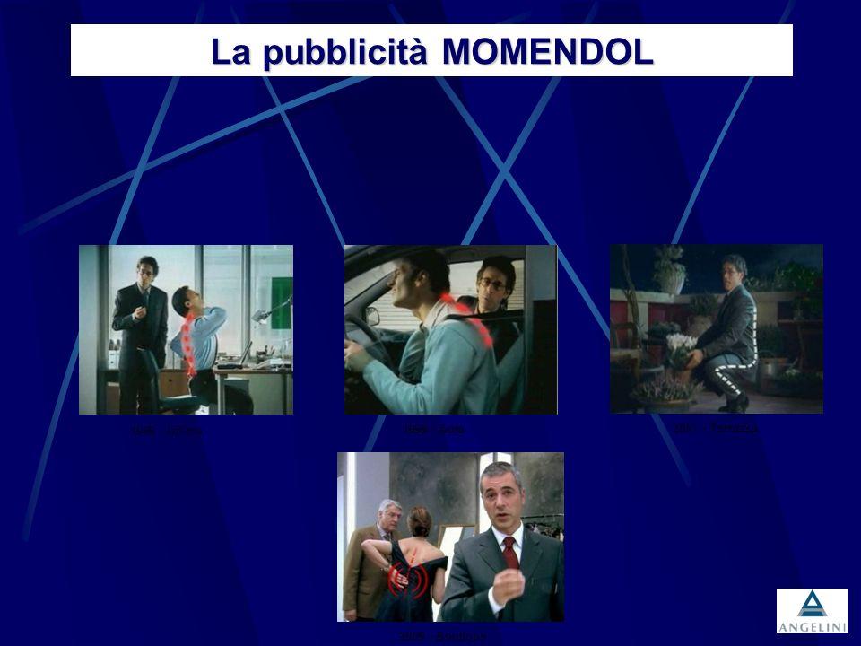 La pubblicità MOMENDOL 2001 - Terrazza 1999 - Ufficio 1999 - Auto 2005 - Boutique