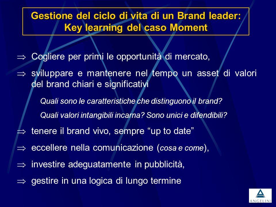 Gestione del ciclo di vita di un Brand leader: Key learning del caso Moment Cogliere per primi le opportunità di mercato, sviluppare e mantenere nel t