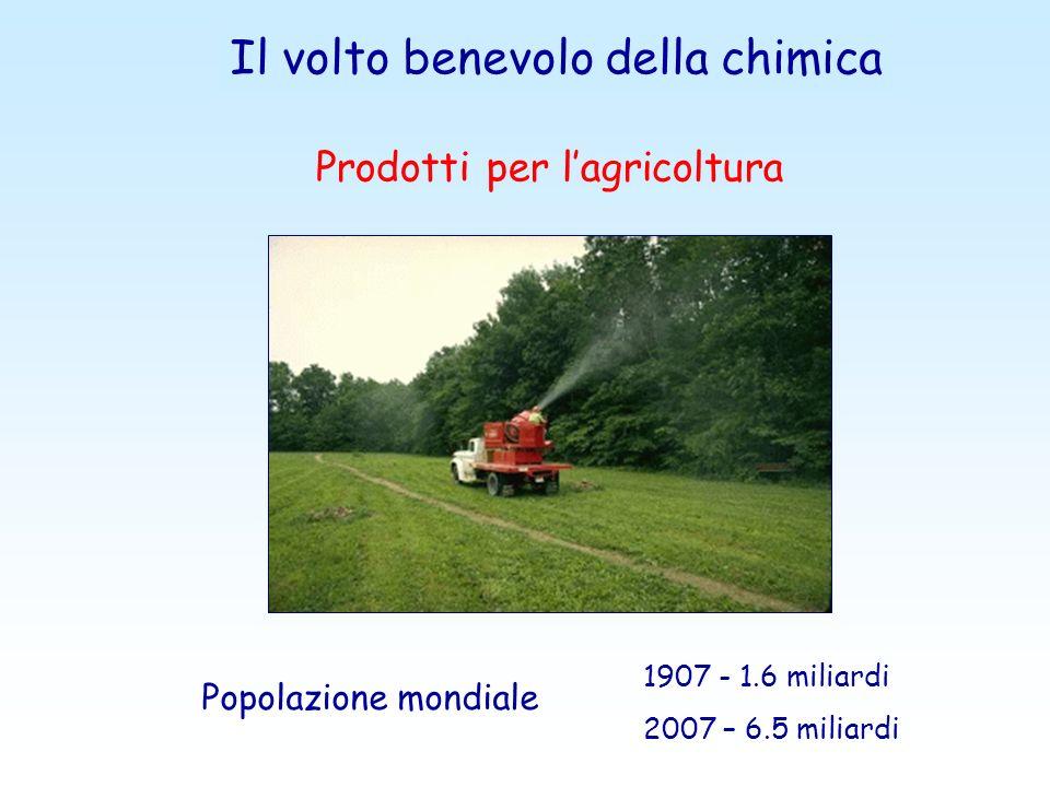 Prodotti per lagricoltura Il volto benevolo della chimica Popolazione mondiale 1907 - 1.6 miliardi 2007 – 6.5 miliardi