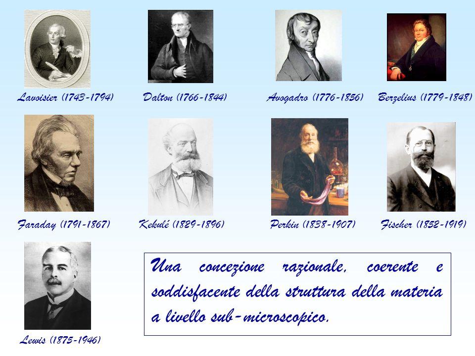 Lavoisier (1743-1794) Dalton (1766-1844) Avogadro (1776-1856) Berzelius (1779-1848) Una concezione razionale, coerente e soddisfacente della struttura