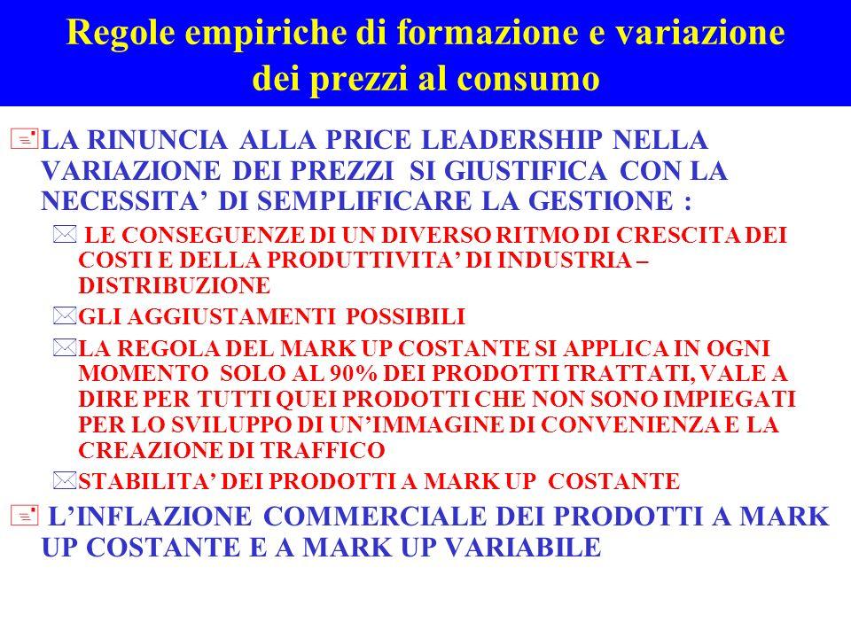 Regole empiriche di formazione e variazione dei prezzi al consumo +LA RINUNCIA ALLA PRICE LEADERSHIP NELLA VARIAZIONE DEI PREZZI SI GIUSTIFICA CON LA
