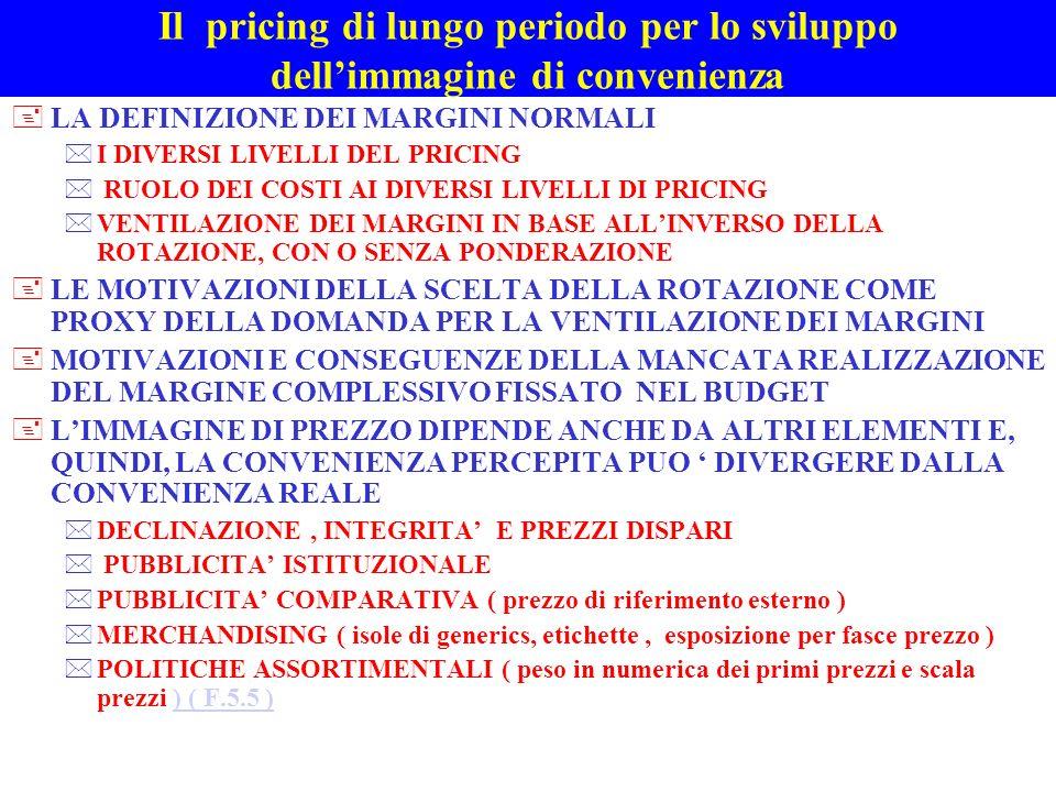 Il pricing di lungo periodo per lo sviluppo dellimmagine di convenienza +LA DEFINIZIONE DEI MARGINI NORMALI *I DIVERSI LIVELLI DEL PRICING * RUOLO DEI