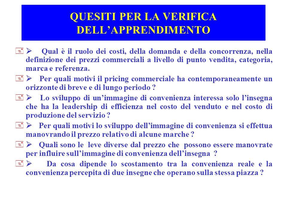 QUESITI PER LA VERIFICA DELLAPPRENDIMENTO + Qual è il ruolo dei costi, della domanda e della concorrenza, nella definizione dei prezzi commerciali a l