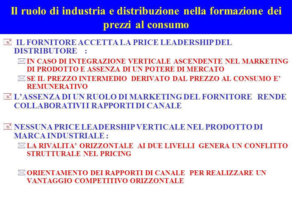 Il ruolo di industria e distribuzione nella formazione dei prezzi al consumo +SOVRAPPOSIZIONE E CONFLITTUALITA DI RUOLO NEL PRICING AL CONSUMO : *DIVERSA ELASTICITA DELLA DOMANDA *ELASTICITA INCROCIATA NEGATIVA ( diverso contesto della rivalità ) E DEPOSIZIONAMENTO DELLA MARCA LEADER PER CREAR TRAFFICO *DIVERSO ORIZZONTE TEMPORALE, DI BREVE E LUNGO * INTERFERENZE NELLA INTERBRANDCOMPETITION E CONSEGUENTE DESTABILIZZAZIONE DELLINDUSTRIA +LA RIVALITA DISTRIBUTIVA DETERMINA LA NASCITA DI UN MERCATO INTERMEDIO PER LINDUSTRIA DI MARCA : *PENETRAZIONE CON STRATEGIE PULL-PUSH CON DIVERSI PESI A SECONDA DELLA MARCA *POSIZIONAMENTO IN SHOP E MKTG INTEGRATO +INTERDIPENDENZA DEI DUE MERCATI E ALLOCAZIONE DELLE RISORSE DI MARKETING TRA LA MARCA ( consumer marketing ) E IL DISTRIBUTORE ( trade marketing ) +I TENTATIVI DI CONTROLLO INDUSTRIALE DELLAUTONOMIA DEL DISTRIBUTORE NELLA DEFINIZIONE DEL PREZZO AL CONSUMO