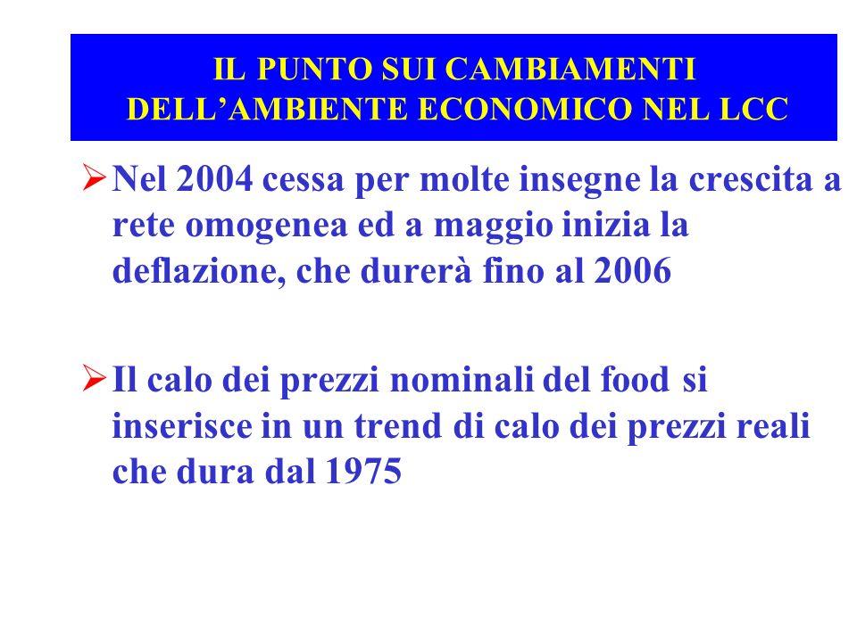 IL PUNTO SUI CAMBIAMENTI DELLAMBIENTE ECONOMICO NEL LCC Nel 2004 cessa per molte insegne la crescita a rete omogenea ed a maggio inizia la deflazione,