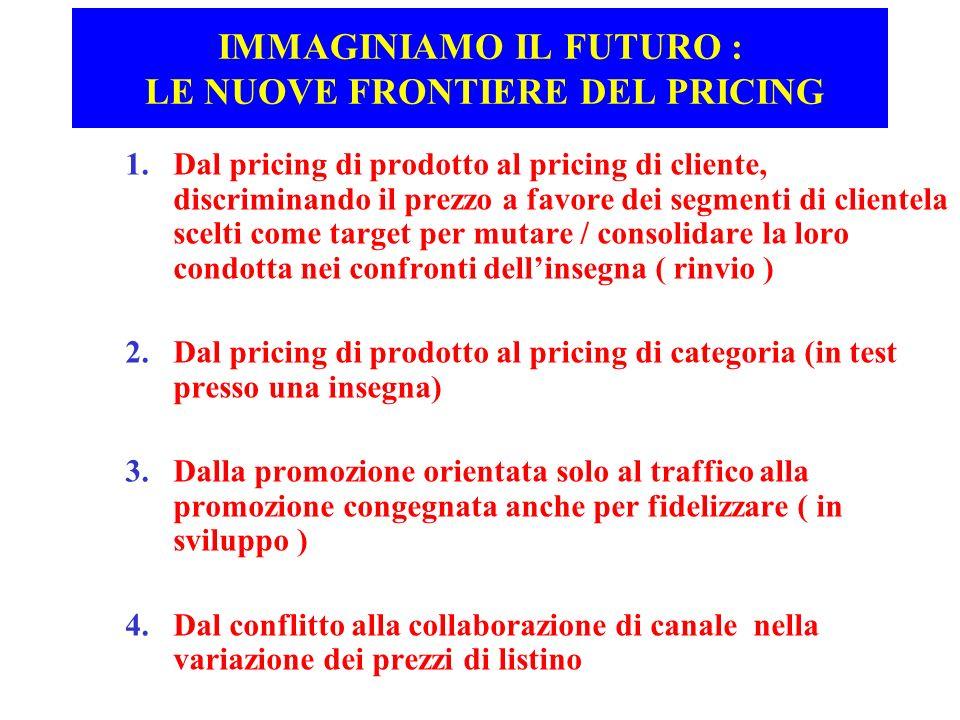 IMMAGINIAMO IL FUTURO : LE NUOVE FRONTIERE DEL PRICING 1.Dal pricing di prodotto al pricing di cliente, discriminando il prezzo a favore dei segmenti