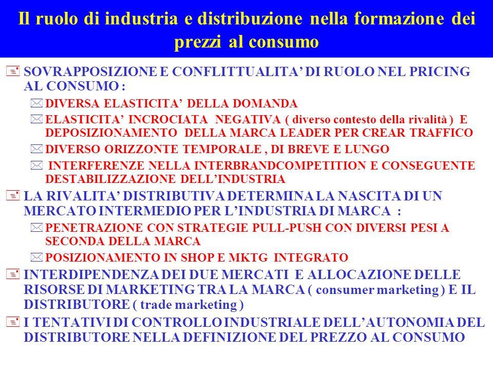 Il ruolo di industria e distribuzione nella formazione dei prezzi al consumo +Il pricing commerciale si distingue dal pricing industriale per la maggior facilità con cui possono essere praticate politiche discriminatorie : *CONTATTO COL CONSUMATORE *FACILITA DI SEGMENTAZIONE DELLA DOMANDA *DIVERSA SENSIBILITA AL PREZZO *IMMATERIALITA DEL SERVIZIO +DISCRIMINAZIONE E DIFFERENZIAZIONE +ECONOMICS DELLA DISCRIMINAZIONE: *SOLO NEL CASO DI POTERE DI MERCATO *MASSIMIZZAZIONE DEL PROFITTO UTILIZZANDO DIVERSI SEGMENTI DELLA CURVA DI DOMANDA O SFRUTTANDO LA DIVERSA ELASTICITA *SEPARAZIONE DEI SEGMENTI +DISCRIMINAZIONE MONOPOLISTICA E DISCRIMINAZIONE COMPETITTIVA