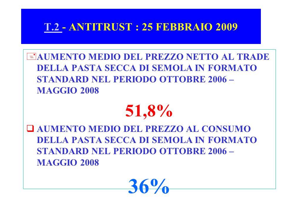 T.2 T.2 - ANTITRUST : 25 FEBBRAIO 2009 +AUMENTO MEDIO DEL PREZZO NETTO AL TRADE DELLA PASTA SECCA DI SEMOLA IN FORMATO STANDARD NEL PERIODO OTTOBRE 20