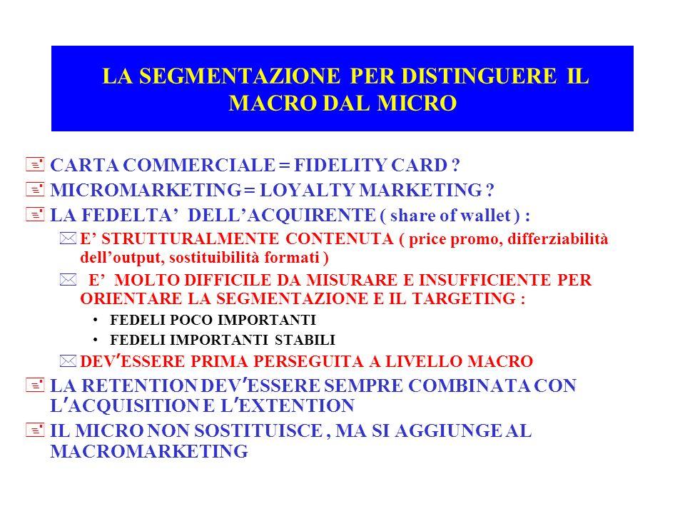 LA SEGMENTAZIONE PER DISTINGUERE IL MACRO DAL MICRO +CARTA COMMERCIALE = FIDELITY CARD ? +MICROMARKETING = LOYALTY MARKETING ? +LA FEDELTA DELLACQUIRE