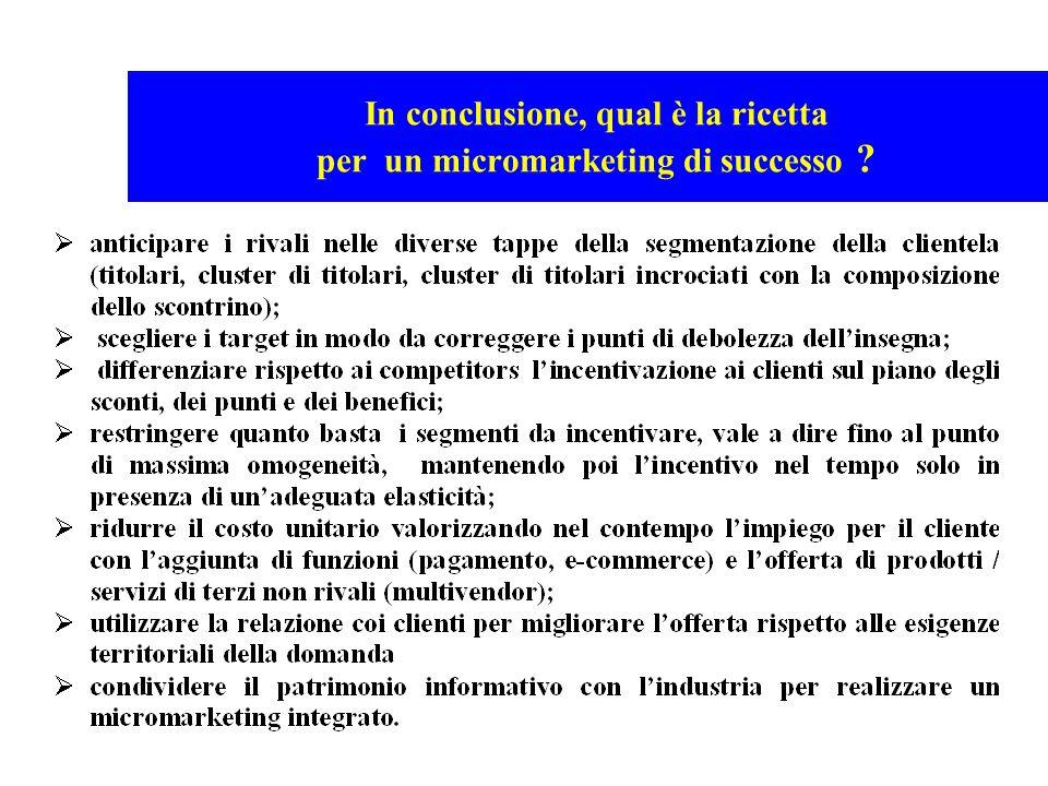 In conclusione, qual è la ricetta per un micromarketing di successo ?