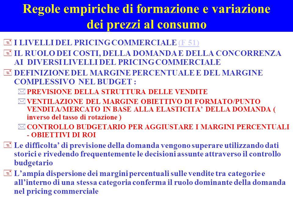 Regole empiriche di formazione e variazione dei prezzi al consumo +LA VARIAZIONE DEI PREZZI AL CONSUMO *LE CIRCOSTANZE CHE RICHIEDONO UNA VARIAZIONE DEI PREZZI ALLINTERNO DEL PERIODO ECONOMICO *DAL MARGINE COMMERCIALE AL MARGINE DI RICARICO PER GESTIRE LA DINAMICA DEI PREZZI *LA REGOLA DEL MARK-UP COSTANTE : P=W(1+MR) P=W / (1-MC) MR= MC / (1-MC ) *RINUNCIA ALLA PRICE LEADERSHIP NELLA VARIAZIONE DEI PREZZI E INFLAZIONE COMMERCIALE