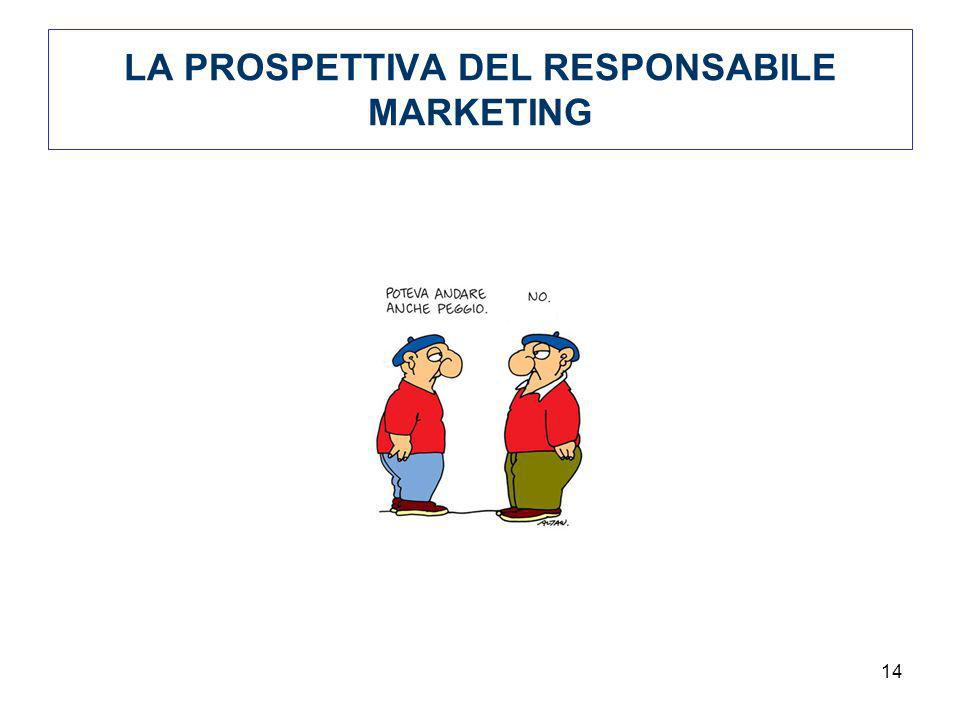 14 LA PROSPETTIVA DEL RESPONSABILE MARKETING
