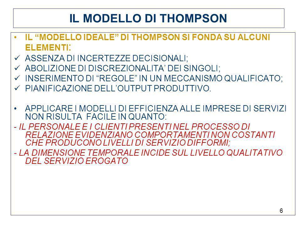 6 IL MODELLO DI THOMPSON IL MODELLO IDEALE DI THOMPSON SI FONDA SU ALCUNI ELEMENTI : ASSENZA DI INCERTEZZE DECISIONALI; ABOLIZIONE DI DISCREZIONALITA