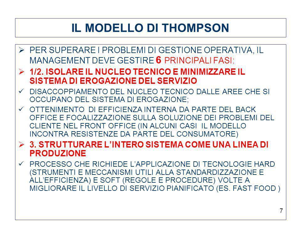 7 IL MODELLO DI THOMPSON PER SUPERARE I PROBLEMI DI GESTIONE OPERATIVA, IL MANAGEMENT DEVE GESTIRE 6 PRINCIPALI FASI: 1/2. ISOLARE IL NUCLEO TECNICO E