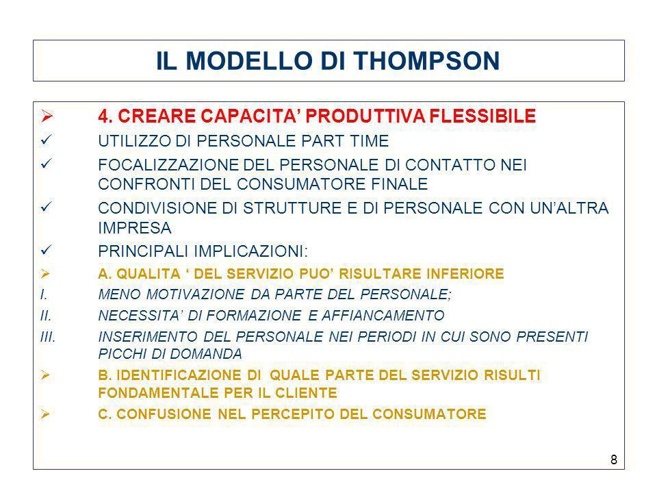 8 IL MODELLO DI THOMPSON 4. CREARE CAPACITA PRODUTTIVA FLESSIBILE UTILIZZO DI PERSONALE PART TIME FOCALIZZAZIONE DEL PERSONALE DI CONTATTO NEI CONFRON