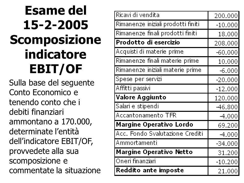 Esame del 15-2-2005 Scomposizione indicatore EBIT/OF Sulla base del seguente Conto Economico e tenendo conto che i debiti finanziari ammontano a 170.000, determinate lentità dellindicatore EBIT/OF, provvedete alla sua scomposizione e commentate la situazione