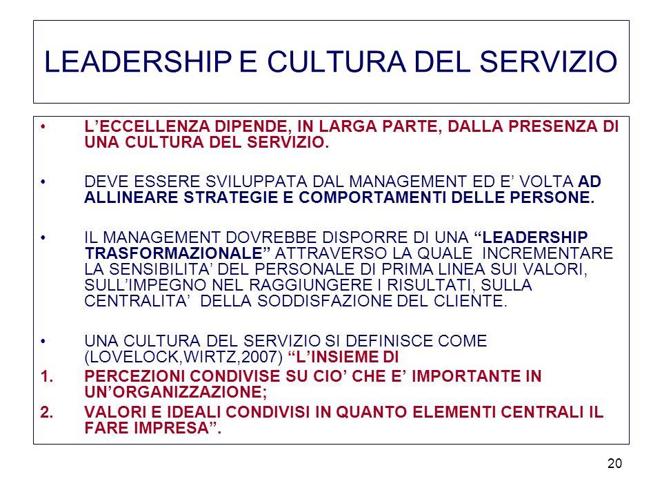 20 LEADERSHIP E CULTURA DEL SERVIZIO LECCELLENZA DIPENDE, IN LARGA PARTE, DALLA PRESENZA DI UNA CULTURA DEL SERVIZIO. DEVE ESSERE SVILUPPATA DAL MANAG
