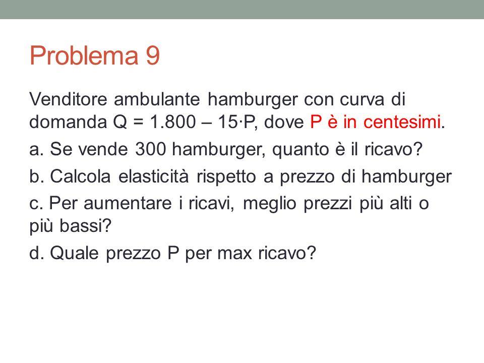 Problema 9 Venditore ambulante hamburger con curva di domanda Q = 1.800 – 15·P, dove P è in centesimi.