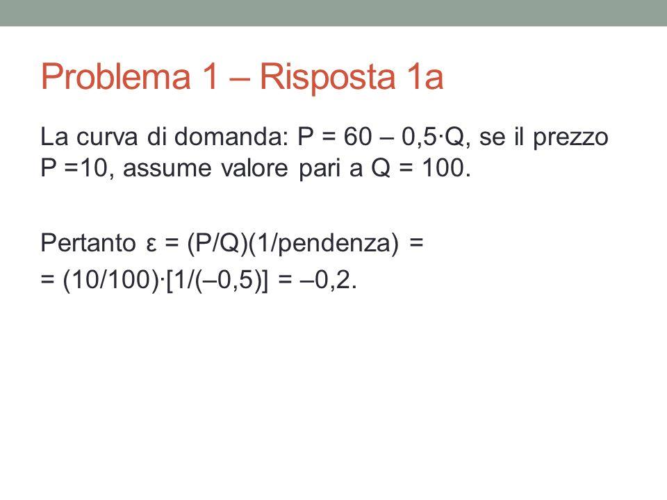 Problema 1 – Risposta 1a La curva di domanda: P = 60 – 0,5·Q, se il prezzo P =10, assume valore pari a Q = 100.