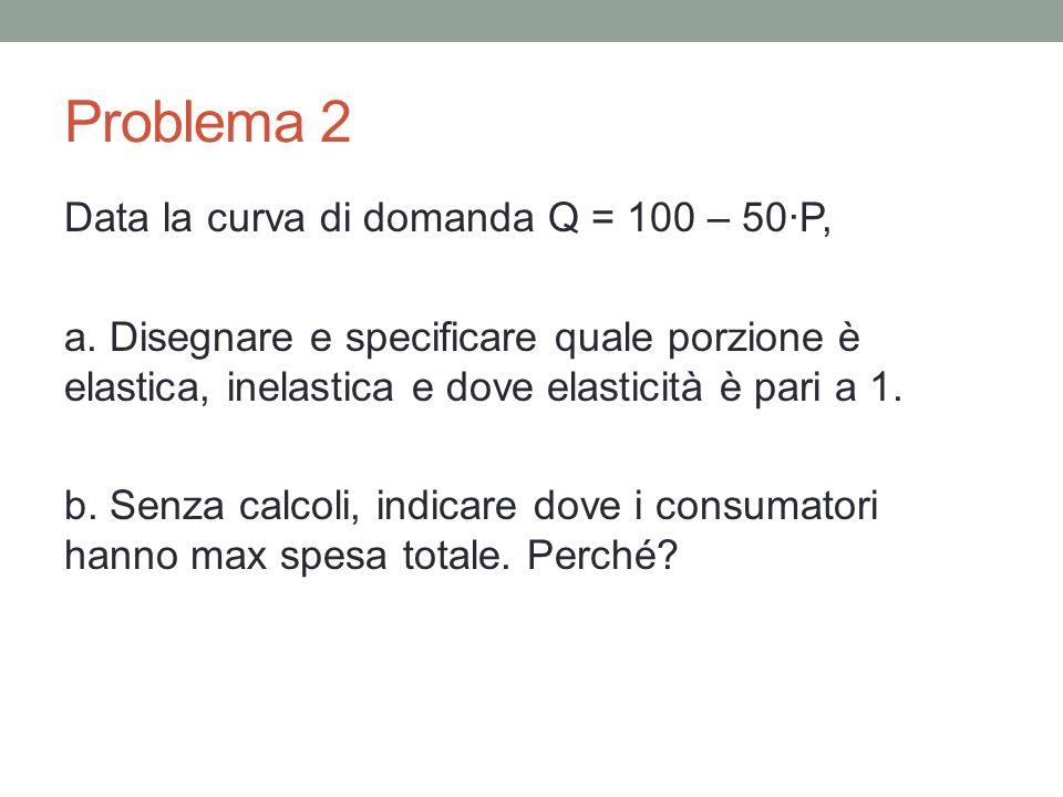 Problema 2 Data la curva di domanda Q = 100 – 50·P, a.