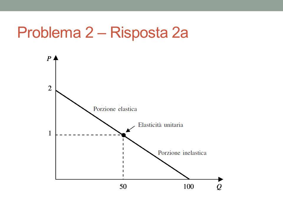 Problema 2 – Risposta 2a