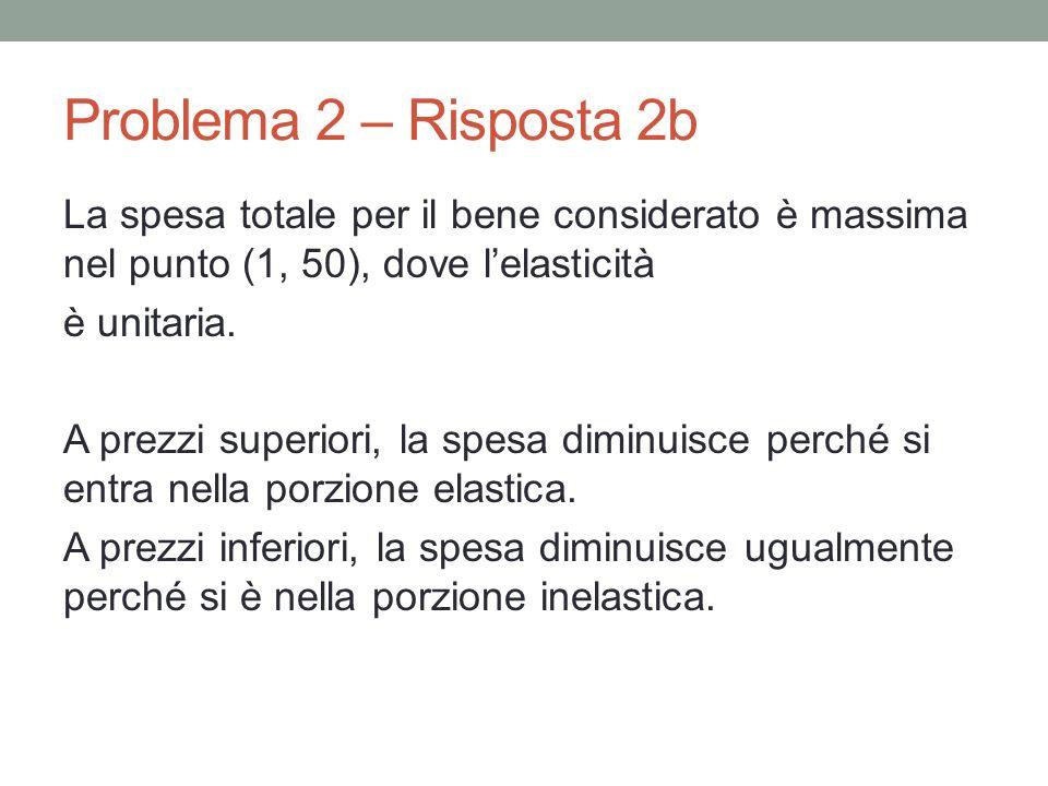 Problema 2 – Risposta 2b La spesa totale per il bene considerato è massima nel punto (1, 50), dove lelasticità è unitaria.