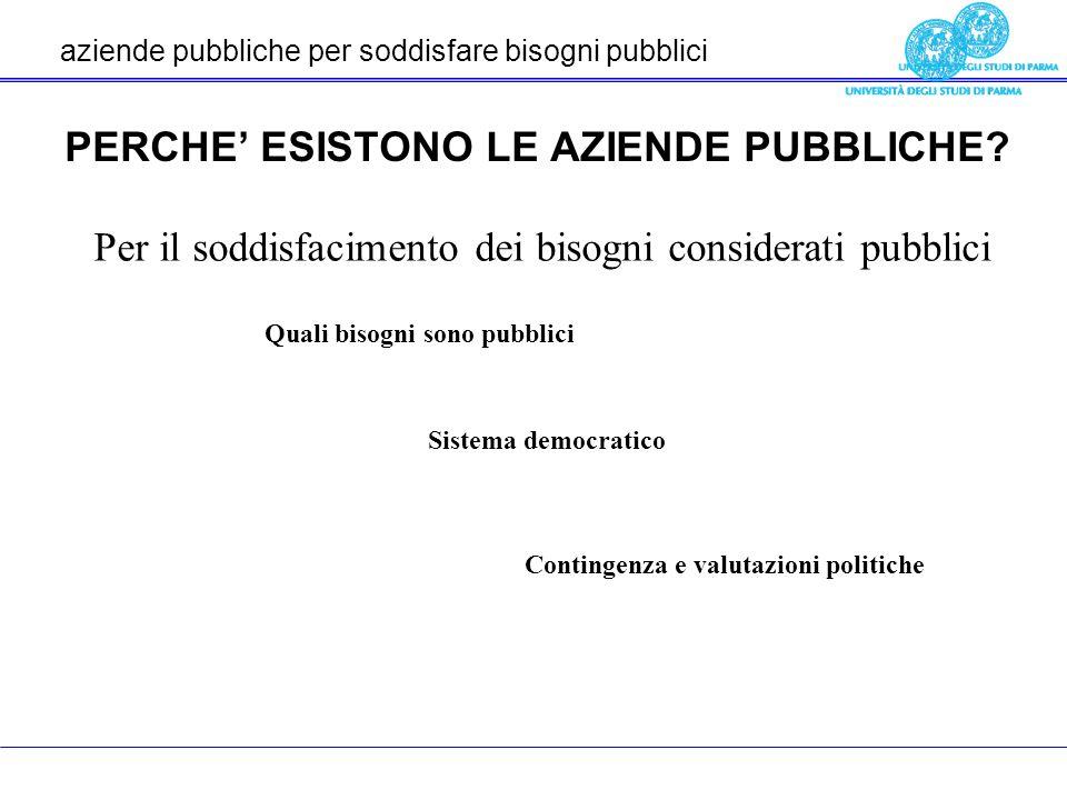 PERCHE ESISTONO LE AZIENDE PUBBLICHE? Per il soddisfacimento dei bisogni considerati pubblici Quali bisogni sono pubblici Sistema democratico Continge